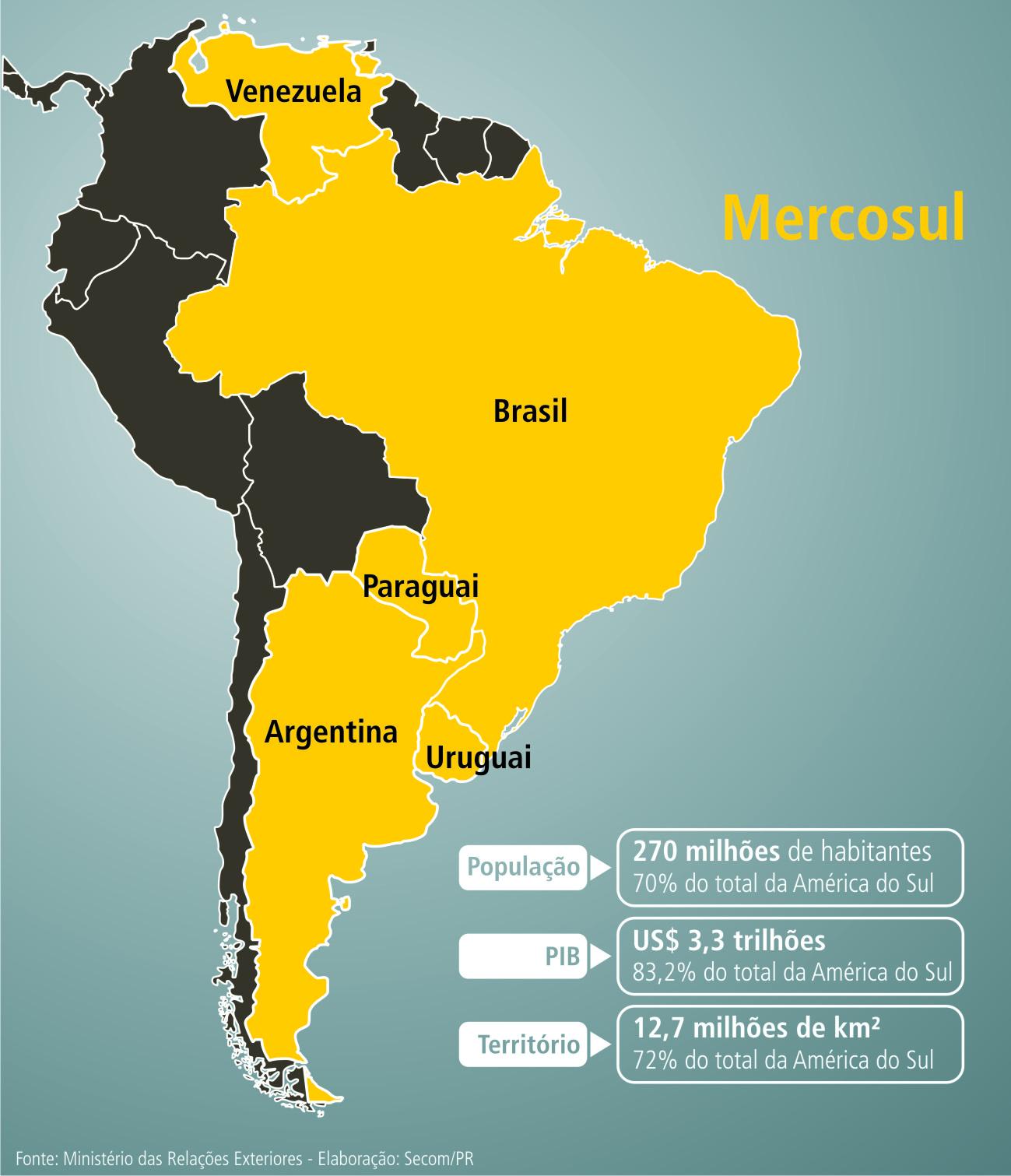 Paraguai: comissões legislativas aprovam Venezuela no Mercosul
